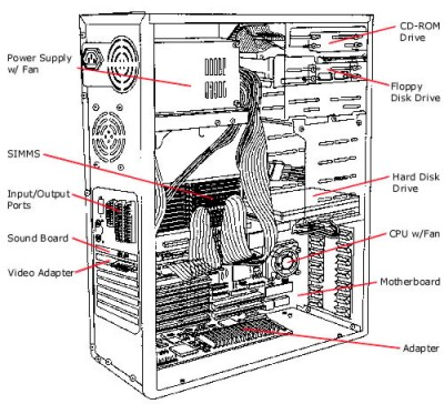systematische hardware